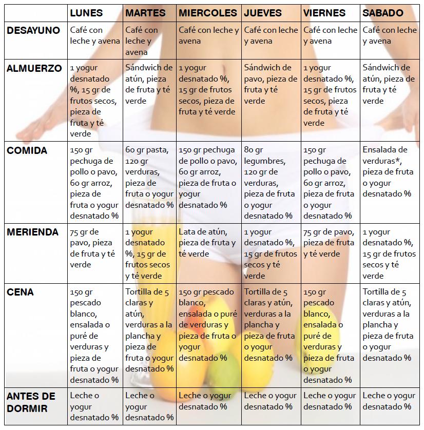 Dieta para bajar de peso semana uno